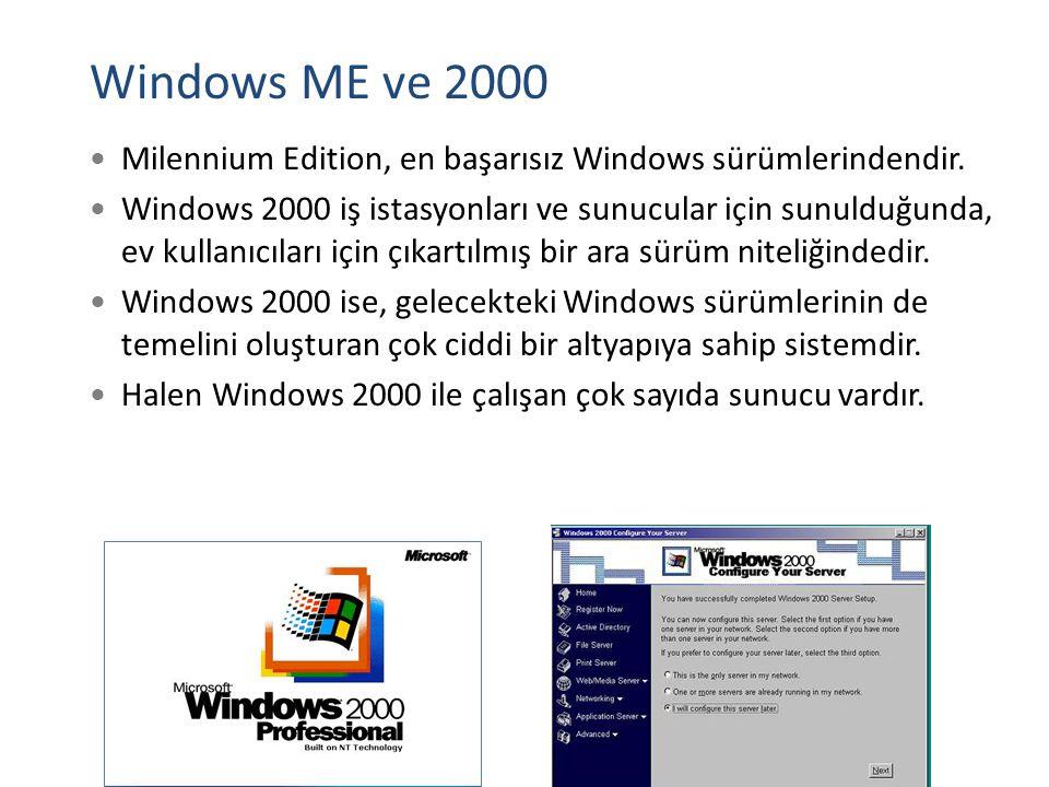Windows ME ve 2000 Milennium Edition, en başarısız Windows sürümlerindendir. Windows 2000 iş istasyonları ve sunucular için sunulduğunda, ev kullanıcı