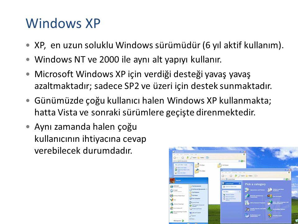 Windows XP XP, en uzun soluklu Windows sürümüdür (6 yıl aktif kullanım). Windows NT ve 2000 ile aynı alt yapıyı kullanır. Microsoft Windows XP için ve