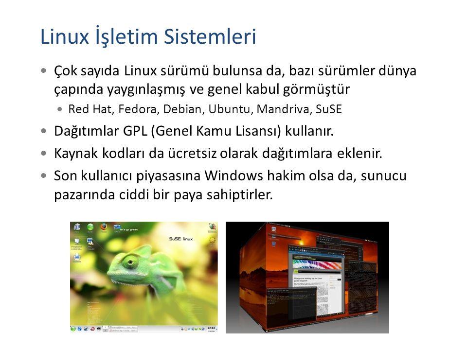Linux İşletim Sistemleri Çok sayıda Linux sürümü bulunsa da, bazı sürümler dünya çapında yaygınlaşmış ve genel kabul görmüştür Red Hat, Fedora, Debian