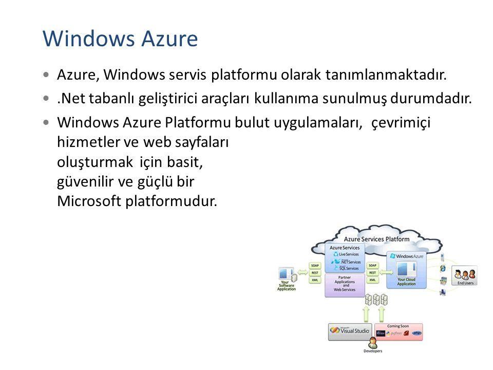 Windows Azure Azure, Windows servis platformu olarak tanımlanmaktadır..Net tabanlı geliştirici araçları kullanıma sunulmuş durumdadır. Windows Azure P