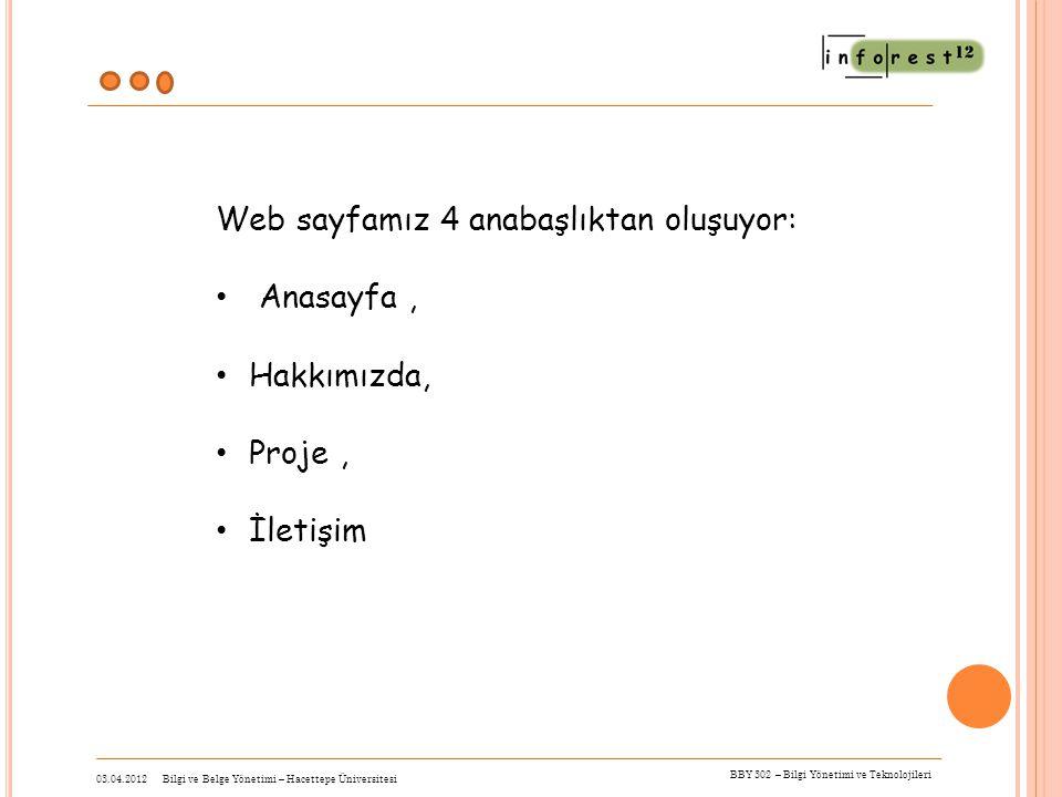 Web sayfamız 4 anabaşlıktan oluşuyor: Anasayfa, Hakkımızda, Proje, İletişim 03.04.2012 Bilgi ve Belge Yönetimi – Hacettepe Üniversitesi BBY 302 – Bilgi Yönetimi ve Teknolojileri