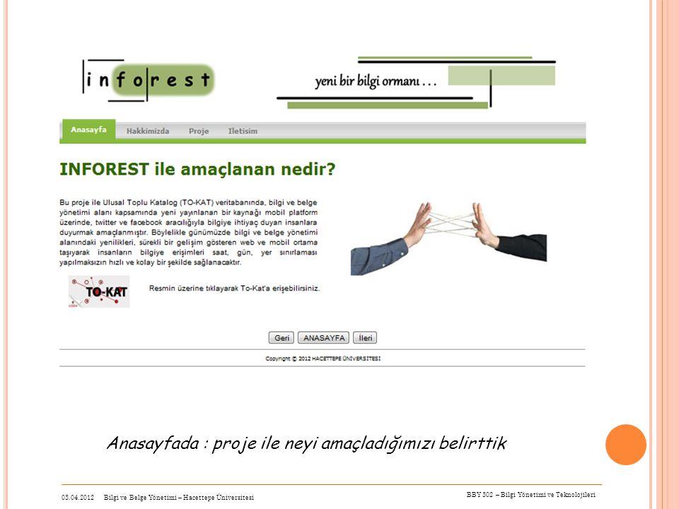 Anasayfada : proje ile neyi amaçladığımızı belirttik 03.04.2012 Bilgi ve Belge Yönetimi – Hacettepe Üniversitesi BBY 302 – Bilgi Yönetimi ve Teknoloji