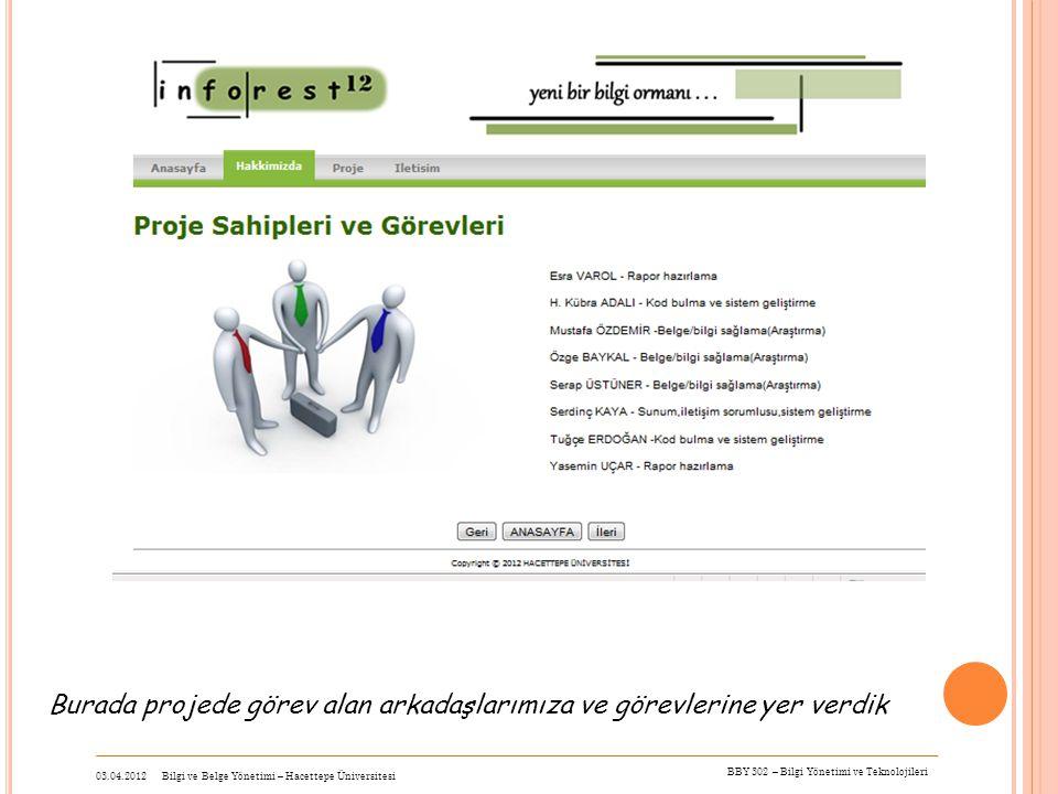 Burada projede görev alan arkadaşlarımıza ve görevlerine yer verdik 03.04.2012 Bilgi ve Belge Yönetimi – Hacettepe Üniversitesi BBY 302 – Bilgi Yönetimi ve Teknolojileri
