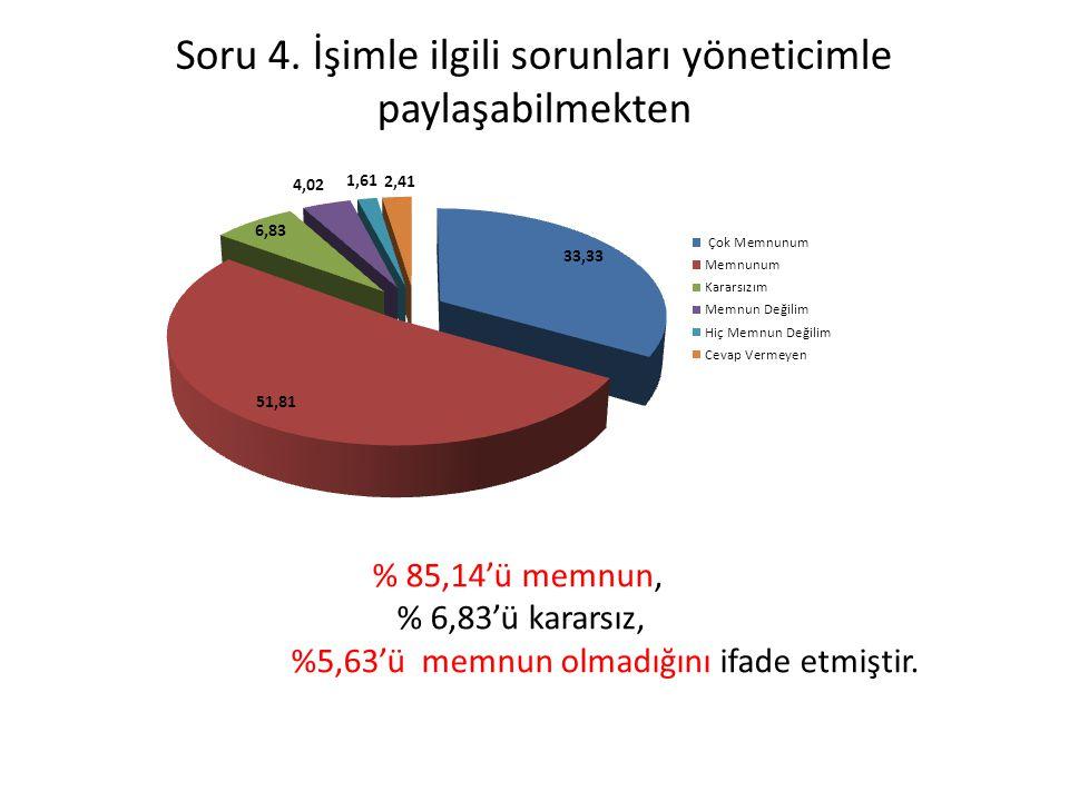 Soru 4. İşimle ilgili sorunları yöneticimle paylaşabilmekten % 85,14'ü memnun, % 6,83'ü kararsız, %5,63'ü memnun olmadığını ifade etmiştir.