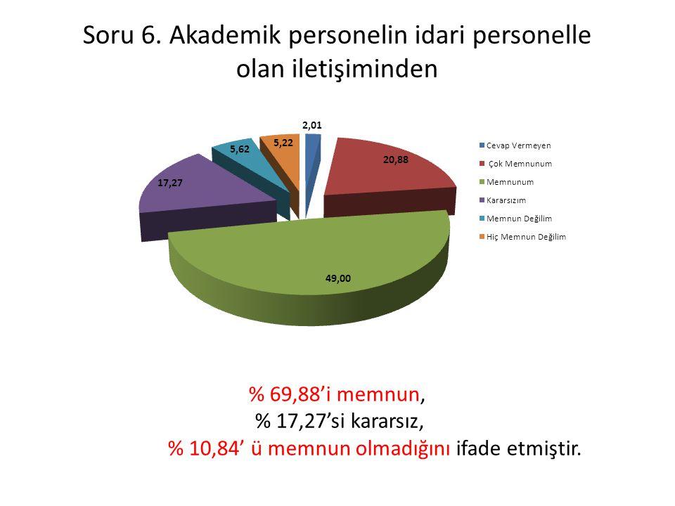 Soru 6. Akademik personelin idari personelle olan iletişiminden % 69,88'i memnun, % 17,27'si kararsız, % 10,84' ü memnun olmadığını ifade etmiştir.