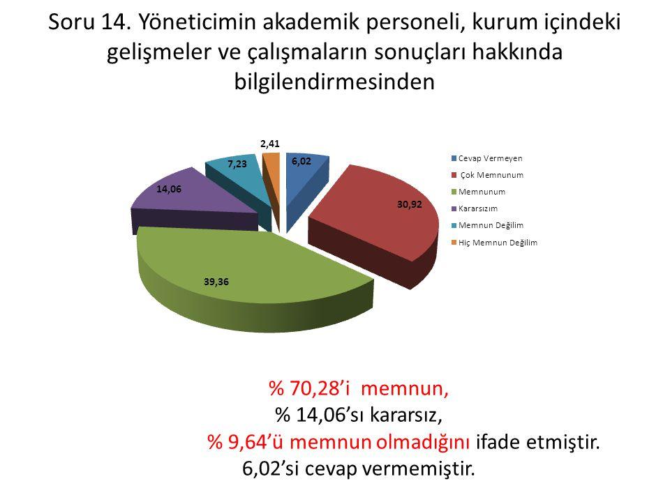 Soru 14. Yöneticimin akademik personeli, kurum içindeki gelişmeler ve çalışmaların sonuçları hakkında bilgilendirmesinden % 70,28'i memnun, % 14,06'sı