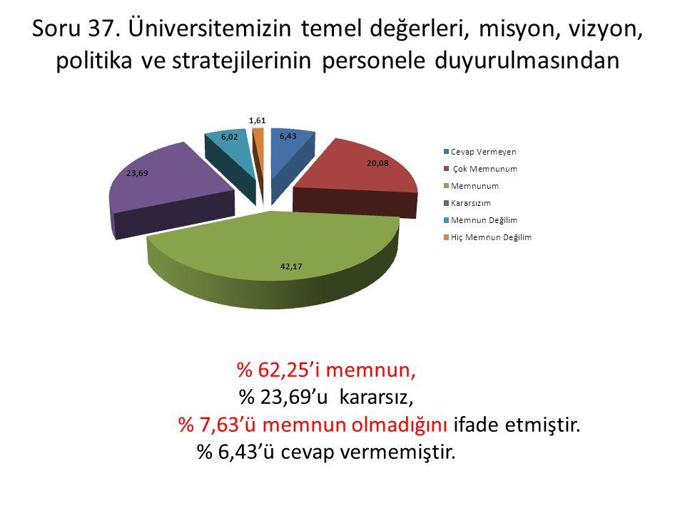 Soru 37. Üniversitemizin temel değerleri, misyon, vizyon, politika ve stratejilerinin personele duyurulmasından % 62,25'i memnun, % 23,69'u kararsız,