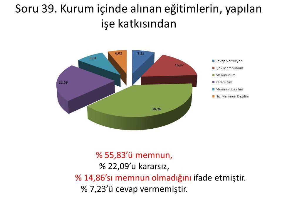 Soru 39. Kurum içinde alınan eğitimlerin, yapılan işe katkısından % 55,83'ü memnun, % 22,09'u kararsız, % 14,86'sı memnun olmadığını ifade etmiştir. %
