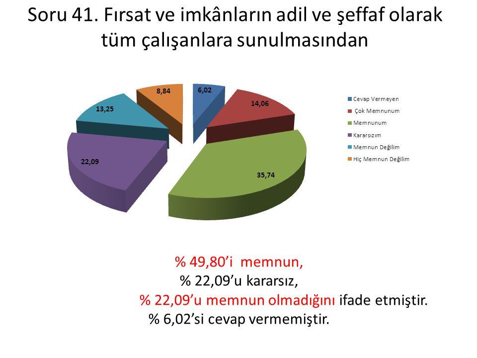 Soru 41. Fırsat ve imkânların adil ve şeffaf olarak tüm çalışanlara sunulmasından % 49,80'i memnun, % 22,09'u kararsız, % 22,09'u memnun olmadığını if