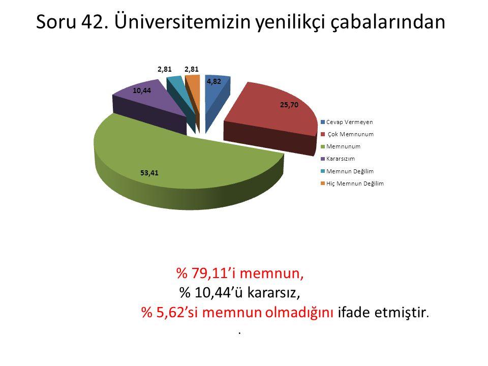 Soru 42. Üniversitemizin yenilikçi çabalarından % 79,11'i memnun, % 10,44'ü kararsız, % 5,62'si memnun olmadığını ifade etmiştir..
