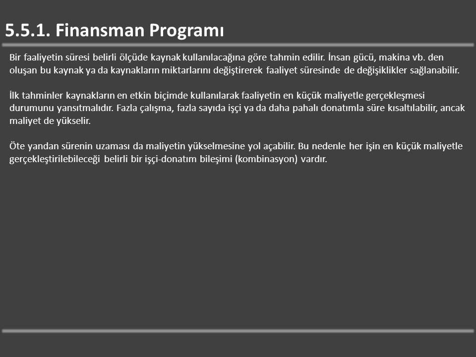 5.5.1. Finansman Programı Bir faaliyetin süresi belirli ölçüde kaynak kullanılacağına göre tahmin edilir. İnsan gücü, makina vb. den oluşan bu kaynak