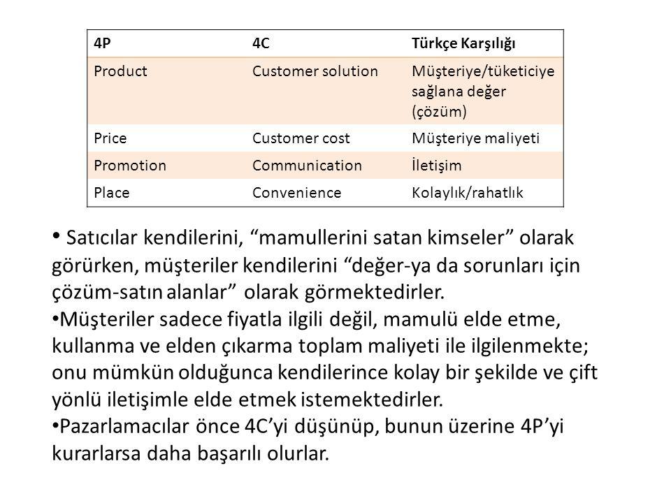 4P4CTürkçe Karşılığı ProductCustomer solutionMüşteriye/tüketiciye sağlana değer (çözüm) PriceCustomer costMüşteriye maliyeti PromotionCommunicationİle