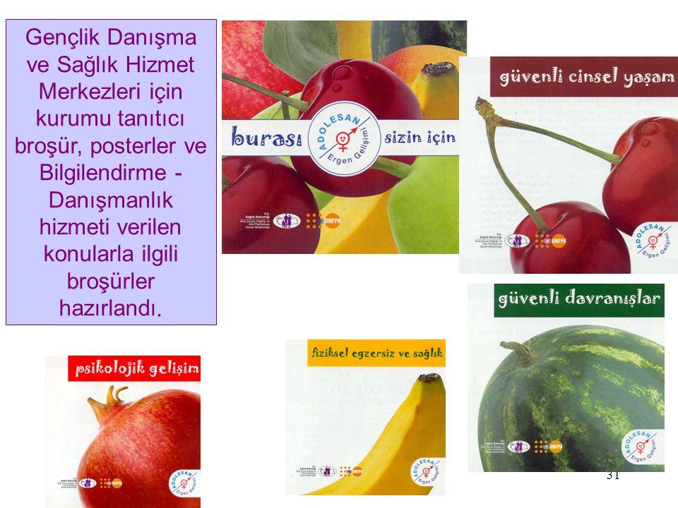 31 Gençlik Danışma ve Sağlık Hizmet Merkezleri için kurumu tanıtıcı broşür, posterler ve Bilgilendirme - Danışmanlık hizmeti verilen konularla ilgili