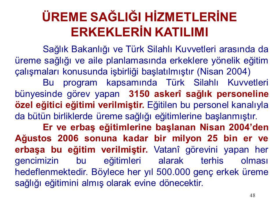 48 Sağlık Bakanlığı ve Türk Silahlı Kuvvetleri arasında da üreme sağlığı ve aile planlamasında erkeklere yönelik eğitim çalışmaları konusunda işbirliğ