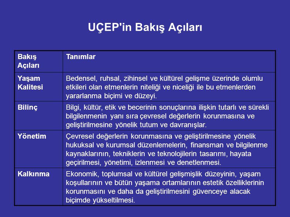 UÇEP'in Bakış Açıları Bakış Açıları Tanımlar Yaşam Kalitesi Bedensel, ruhsal, zihinsel ve kültürel gelişme üzerinde olumlu etkileri olan etmenlerin ni