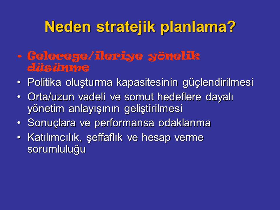Neden stratejik planlama? Gelecege/ileriye yönelik düsünme Politika oluşturma kapasitesinin güçlendirilmesiPolitika oluşturma kapasitesinin güçlendiri