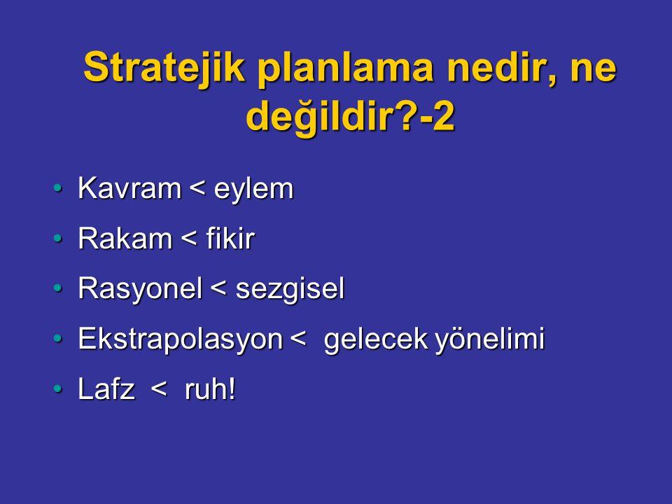 Stratejik planlama nedir, ne değildir?-2 Kavram < eylem Rakam < fikir Rasyonel < sezgisel Ekstrapolasyon < gelecek yönelimi Lafz < ruh!