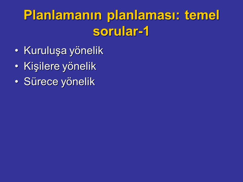 Planlamanın planlaması: temel sorular-1 Kuruluşa yönelikKuruluşa yönelik Kişilere yönelikKişilere yönelik Sürece yönelikSürece yönelik
