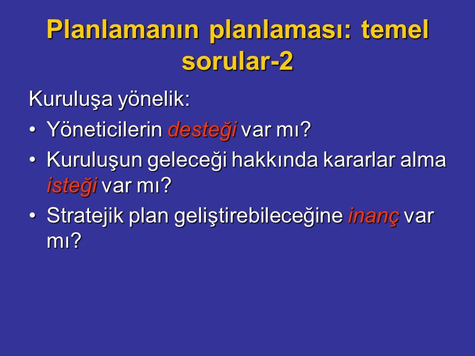 Planlamanın planlaması: temel sorular-2 Kuruluşa yönelik: Yöneticilerin desteği var mı Yöneticilerin desteği var mı.
