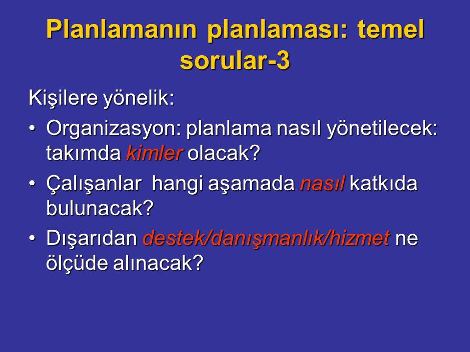 Planlamanın planlaması: temel sorular-3 Kişilere yönelik: Organizasyon: planlama nasıl yönetilecek: takımda kimler olacak Organizasyon: planlama nasıl yönetilecek: takımda kimler olacak.