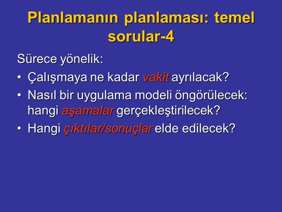 Planlamanın planlaması: temel sorular-4 Sürece yönelik: Çalışmaya ne kadar vakit ayrılacak?Çalışmaya ne kadar vakit ayrılacak? Nasıl bir uygulama mode