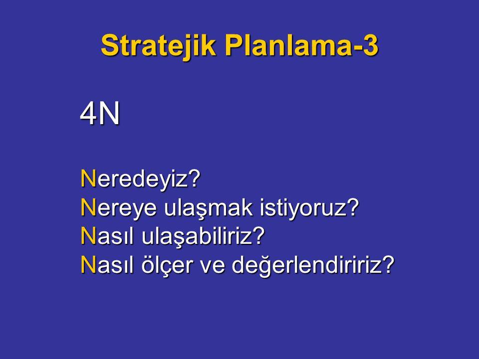 Stratejik Planlama-3 4N Neredeyiz? Nereye ulaşmak istiyoruz? Nasıl ulaşabiliriz? Nasıl ölçer ve değerlendiririz?