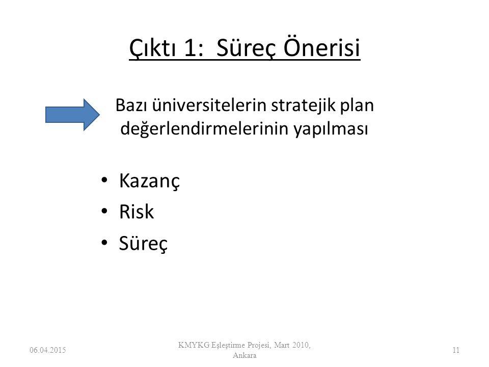 Çıktı 1: Süreç Önerisi Bazı üniversitelerin stratejik plan değerlendirmelerinin yapılması Kazanç Risk Süreç 06.04.201511 KMYKG Eşleştirme Projesi, Mar