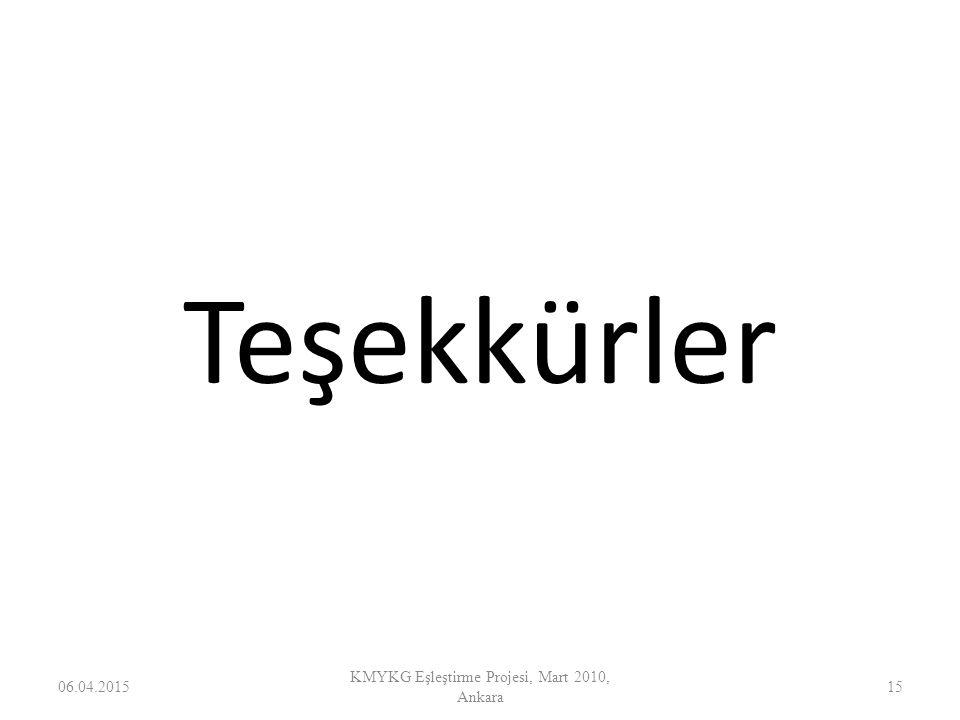 Teşekkürler 06.04.201515 KMYKG Eşleştirme Projesi, Mart 2010, Ankara