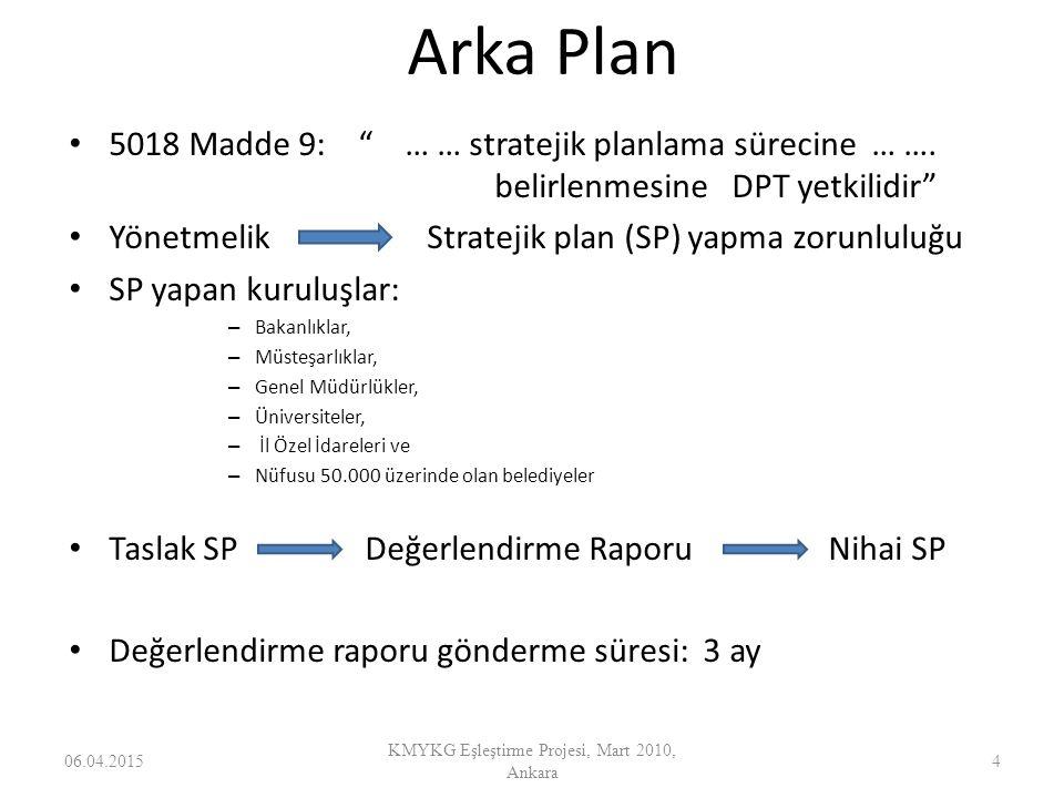 """Arka Plan 5018 Madde 9: """" … … stratejik planlama sürecine … …. belirlenmesine DPT yetkilidir"""" Yönetmelik Stratejik plan (SP) yapma zorunluluğu SP yapa"""