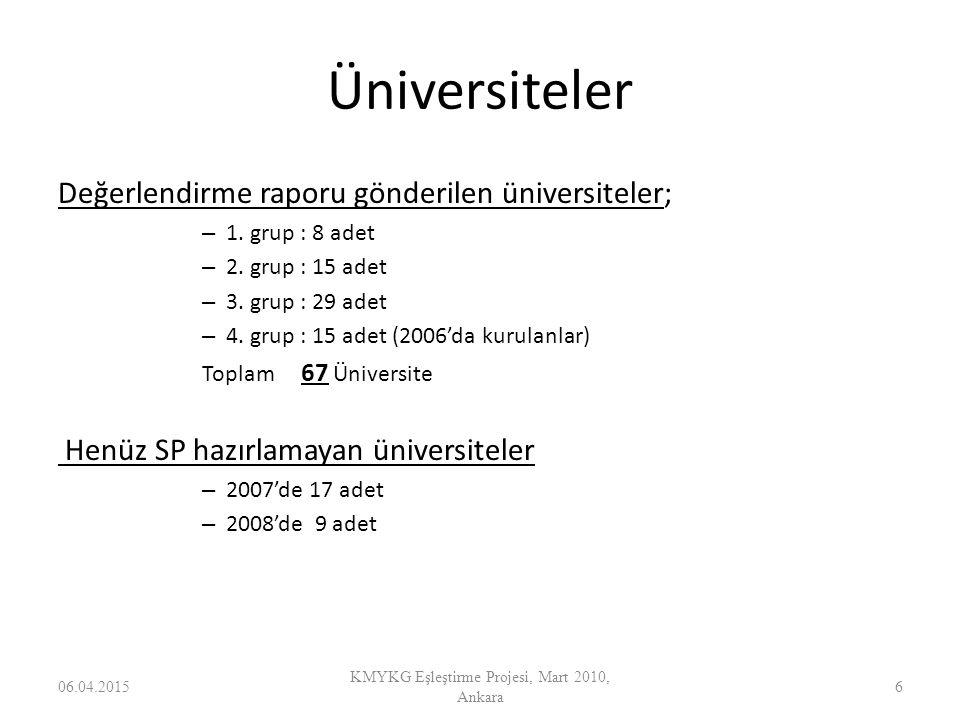Üniversiteler Değerlendirme raporu gönderilen üniversiteler; – 1. grup : 8 adet – 2. grup : 15 adet – 3. grup : 29 adet – 4. grup : 15 adet (2006'da k