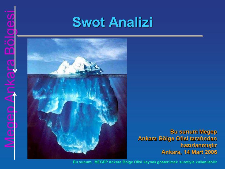 1 Megep Ankara Bölgesi Swot Analizi Bu sunum Megep Ankara Bölge Ofisi tarafından hazırlanmıştır Ankara, 14 Mart 2006 Bu sunum, MEGEP Ankara Bölge Ofisi kaynak gösterilmek suretiyle kullanılabilir