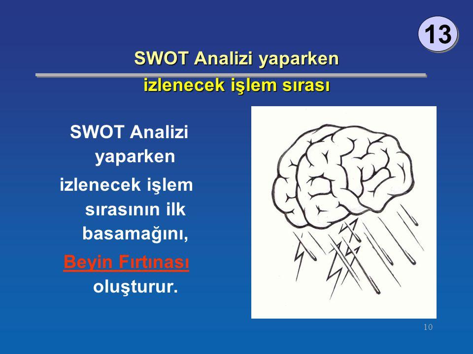 10 SWOT Analizi yaparken izlenecek işlem sırası SWOT Analizi yaparken izlenecek işlem sırasının ilk basamağını, Beyin Fırtınası oluşturur.