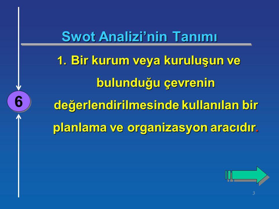 3 Swot Analizi'nin Tanımı 6 6 1.