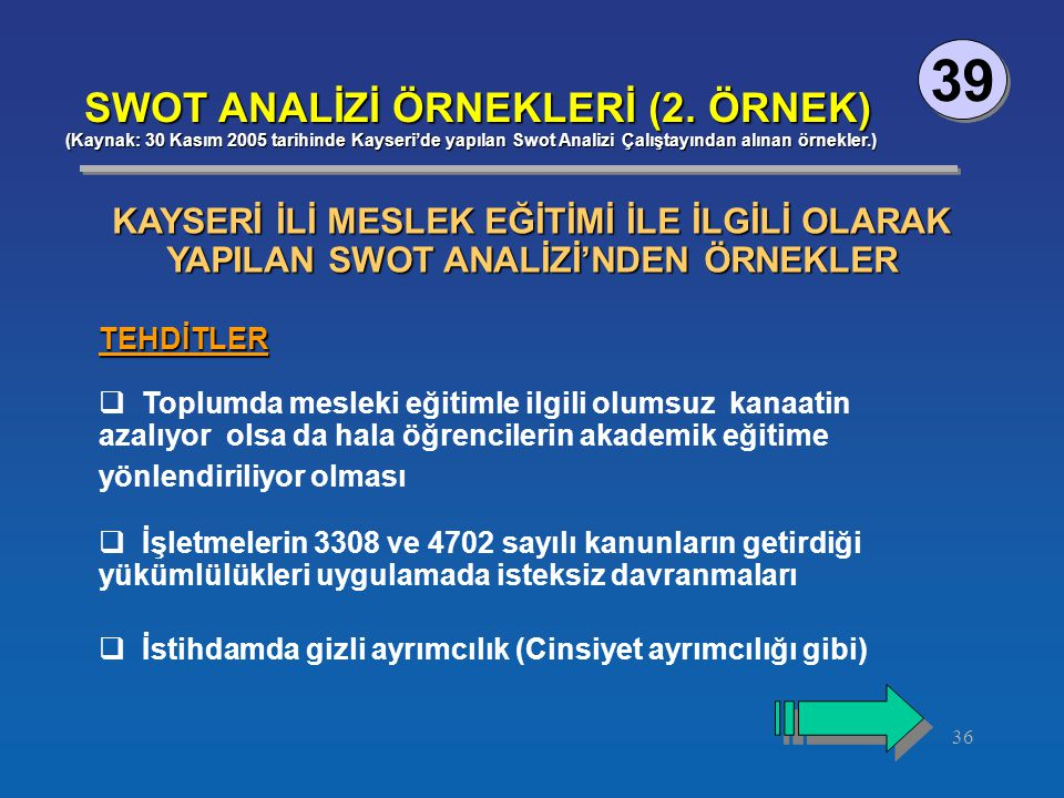 36 39 SWOT ANALİZİ ÖRNEKLERİ (2.