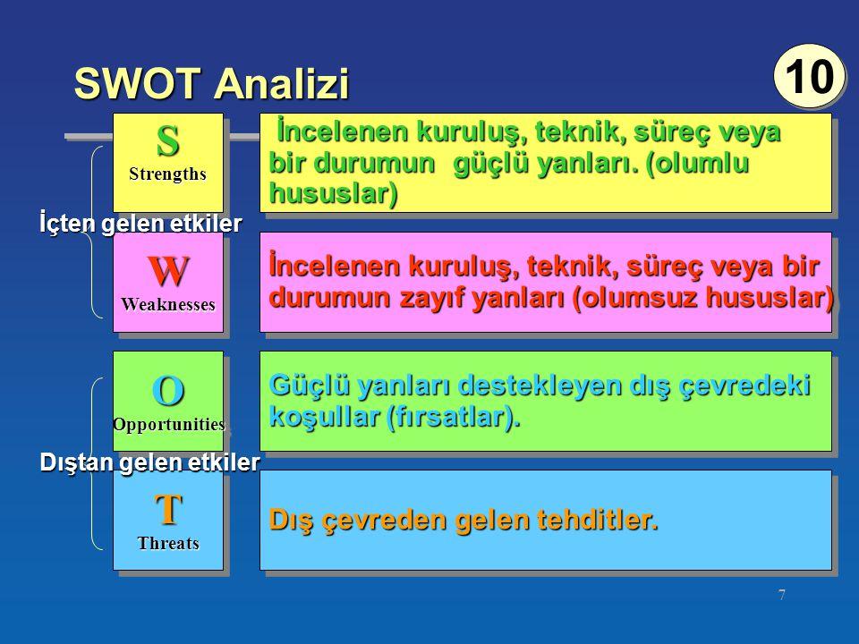 7 SWOT Analizi ©South-Western College Publishing SStrengthsSStrengths WWeaknessesWWeaknesses OOpportunitiesOOpportunities TThreatsTThreats İncelenen kuruluş, teknik, süreç veya bir durumungüçlü yanları.