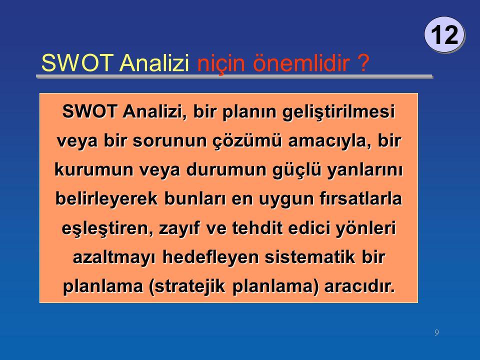 9 SWOT Analizi niçin önemlidir .12.