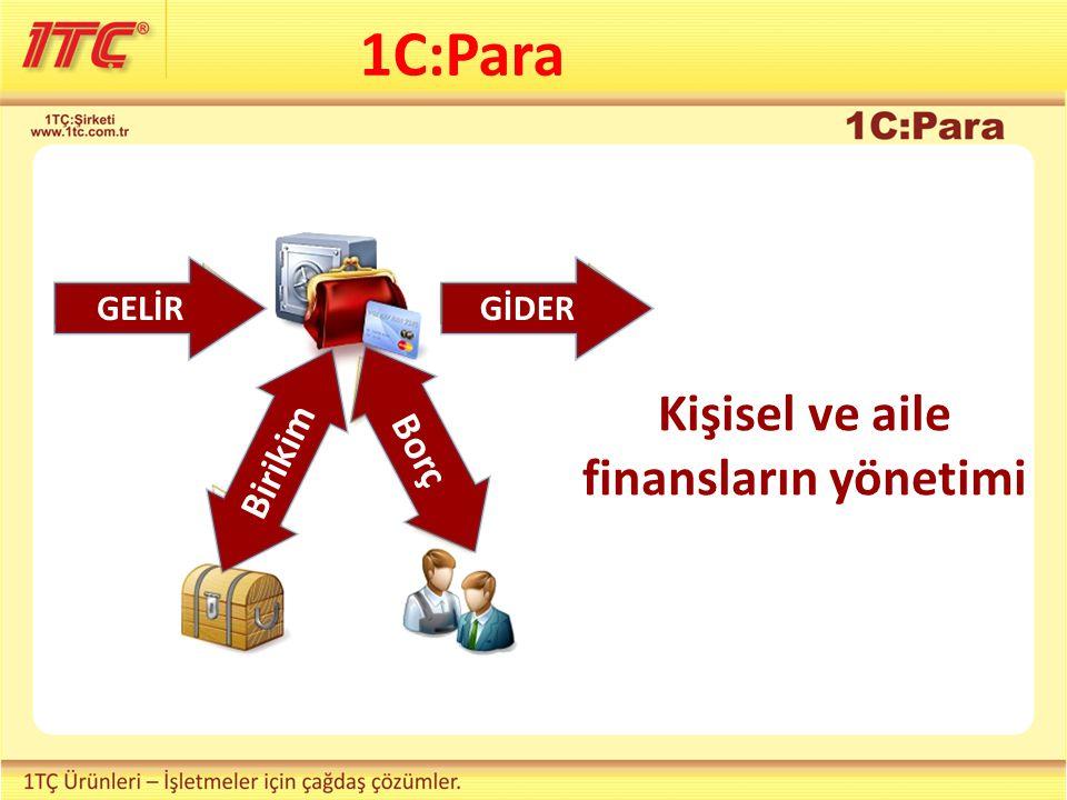 Programı Kimler Kullanabilir Gelir/Giderleri takibi, Borç takibi, Ödeme planlama, Finansal durumu iyileştirme.