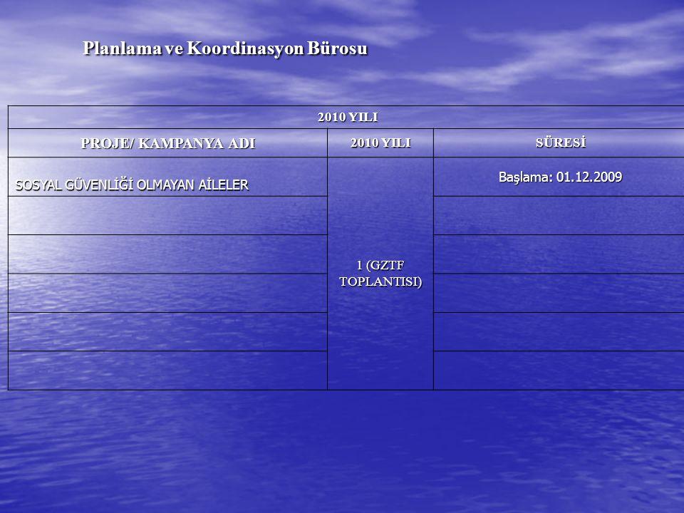 Planlama ve Koordinasyon Bürosu Planlama ve Koordinasyon Bürosu 2010 YILI PROJE/ KAMPANYA ADI 2010 YILI SÜRESİ SOSYAL GÜVENLİĞİ OLMAYAN AİLELER 1 (GZTF TOPLANTISI) Başlama: 01.12.2009