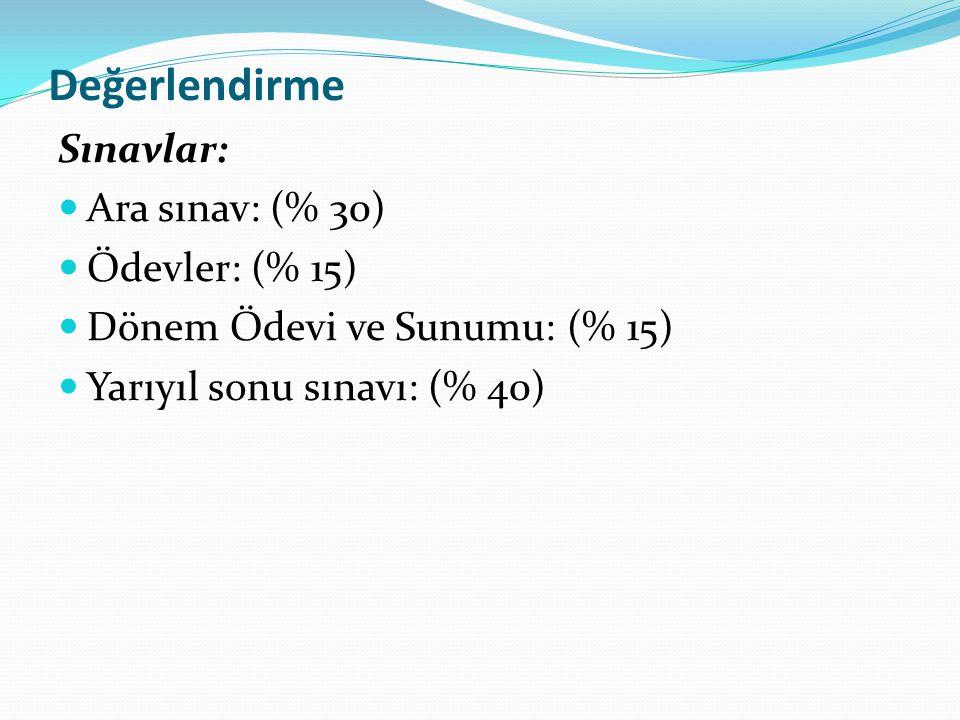 Değerlendirme Sınavlar: Ara sınav: (% 30) Ödevler: (% 15) Dönem Ödevi ve Sunumu: (% 15) Yarıyıl sonu sınavı: (% 40)