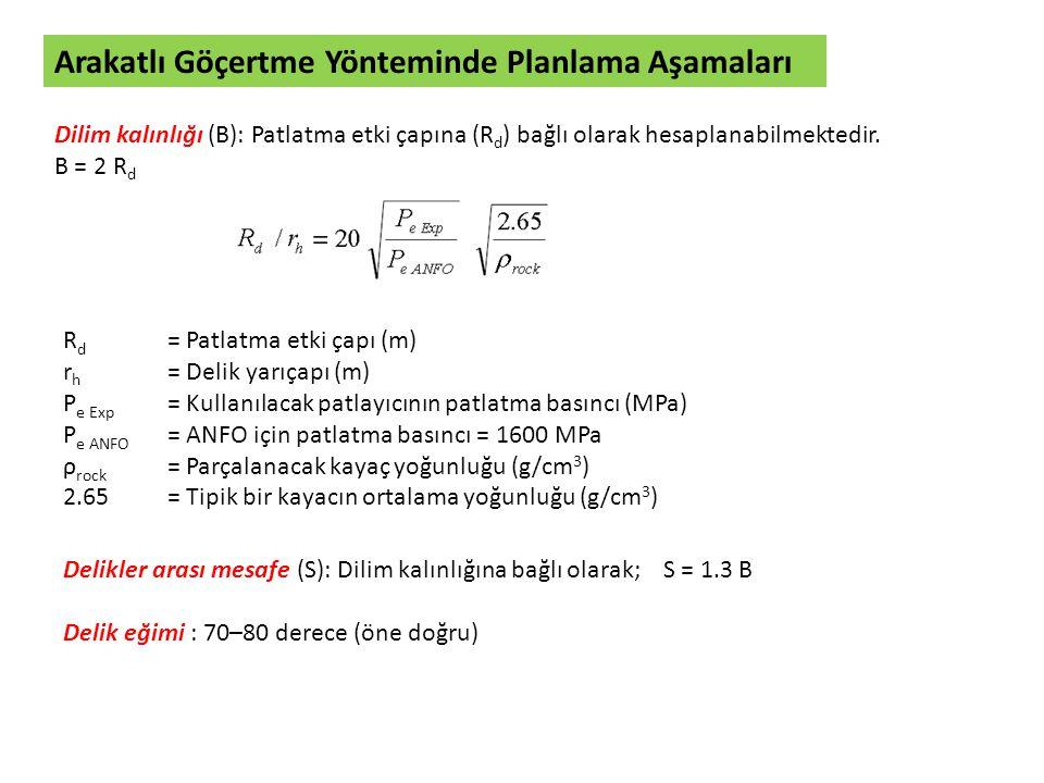 Arakatlı Göçertme Yönteminde Planlama Aşamaları Dilim kalınlığı (B): Patlatma etki çapına (R d ) bağlı olarak hesaplanabilmektedir. B = 2 R d R d = Pa
