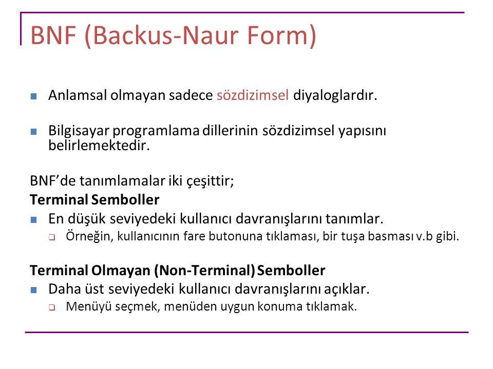 BNF (Backus-Naur Form) Anlamsal olmayan sadece sözdizimsel diyaloglardır. Bilgisayar programlama dillerinin sözdizimsel yapısını belirlemektedir. BNF'