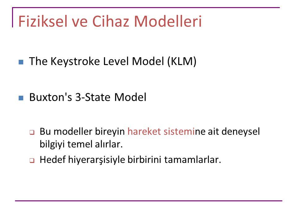 Fiziksel ve Cihaz Modelleri The Keystroke Level Model (KLM) Buxton's 3-State Model  Bu modeller bireyin hareket sistemine ait deneysel bilgiyi temel