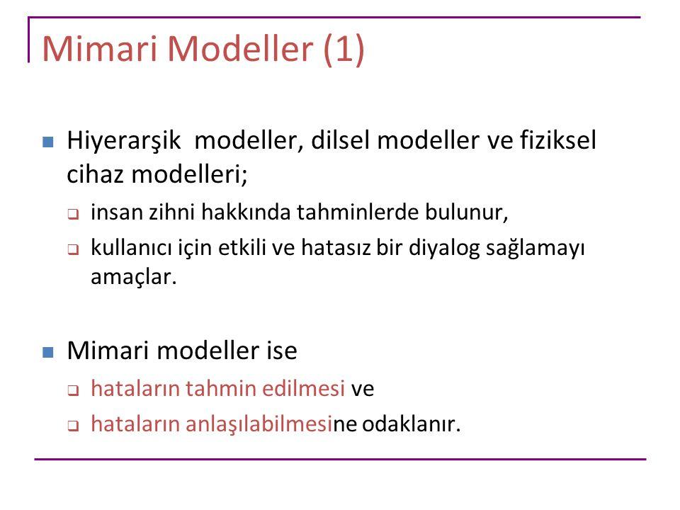 Mimari Modeller (1) Hiyerarşik modeller, dilsel modeller ve fiziksel cihaz modelleri;  insan zihni hakkında tahminlerde bulunur,  kullanıcı için etk
