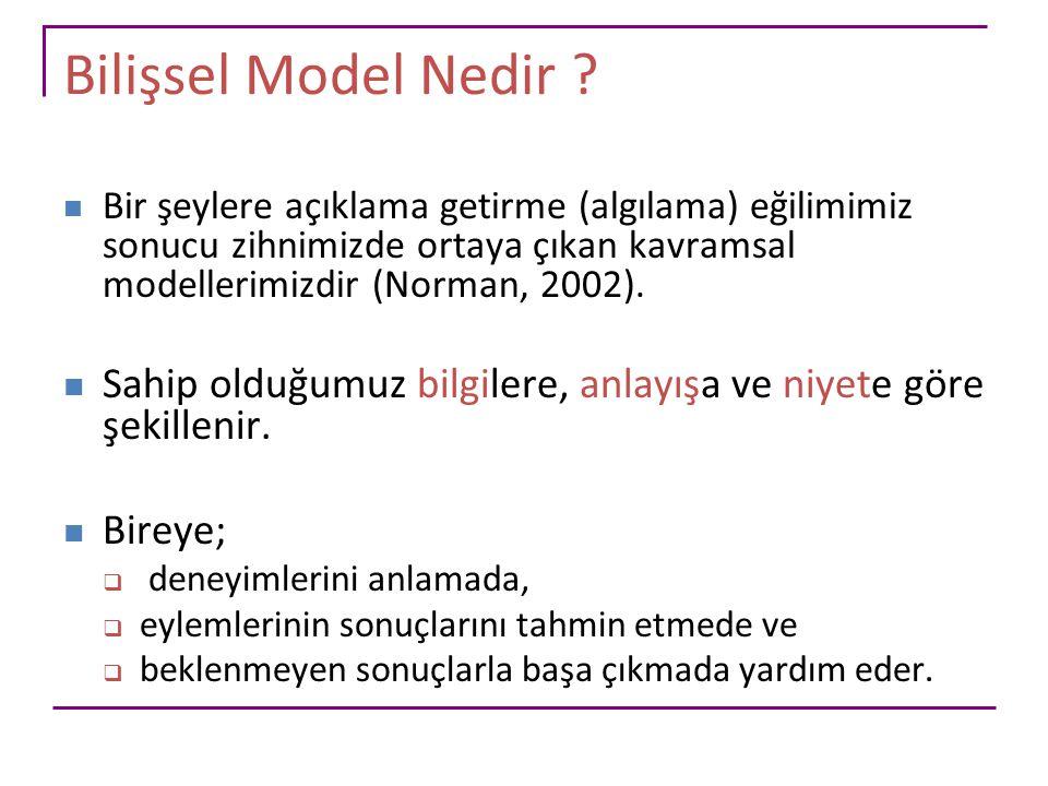 Bilişsel Model Nedir ? Bir şeylere açıklama getirme (algılama) eğilimimiz sonucu zihnimizde ortaya çıkan kavramsal modellerimizdir (Norman, 2002). Sah