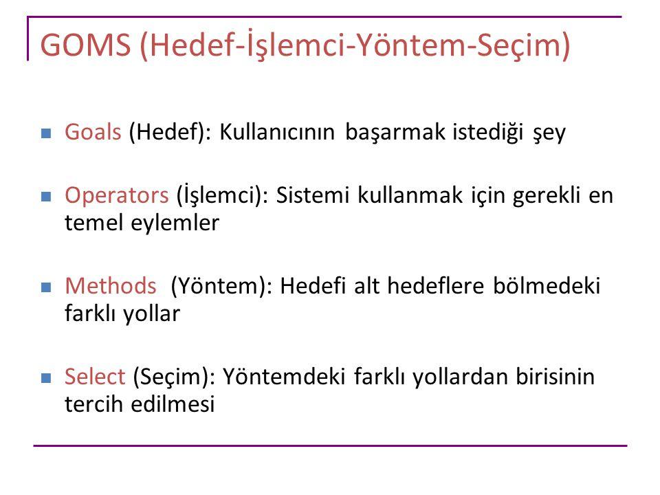 GOMS (Hedef-İşlemci-Yöntem-Seçim) Goals (Hedef): Kullanıcının başarmak istediği şey Operators (İşlemci): Sistemi kullanmak için gerekli en temel eylem