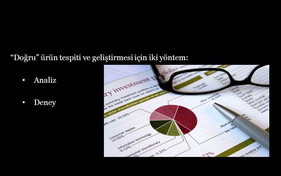 Doğru ürün tespiti ve geliştirmesi için iki yöntem: Analiz Deney