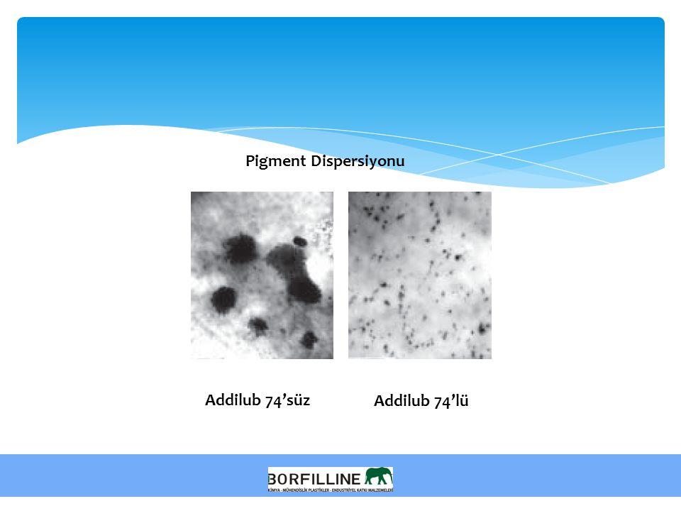 Pigment Dispersiyonu Addilub 74'lü Addilub 74'süz