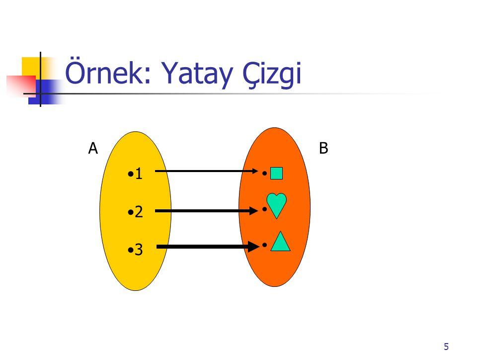 5 B 1 2 3 A Örnek: Yatay Çizgi