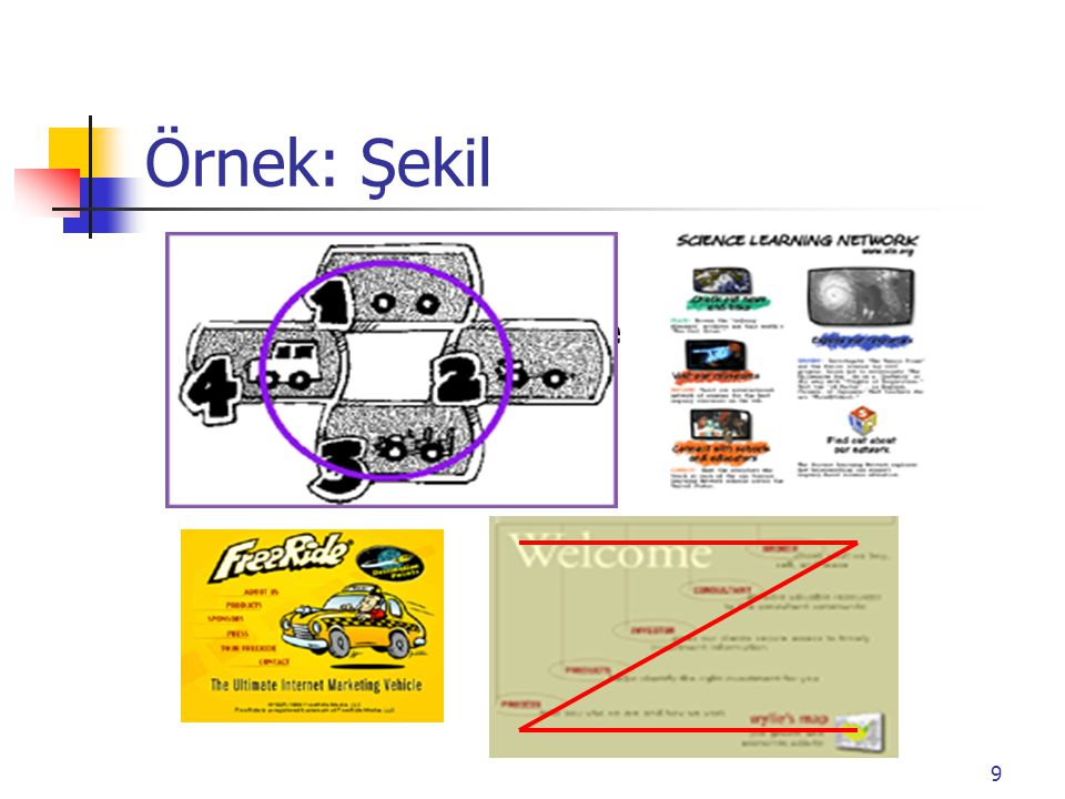 9 Örnek: Şekil Layout Planning :Shape