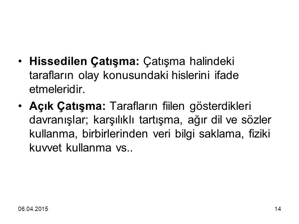 06.04.201514 Hissedilen Çatışma: Çatışma halindeki tarafların olay konusundaki hislerini ifade etmeleridir. Açık Çatışma: Tarafların fiilen gösterdikl